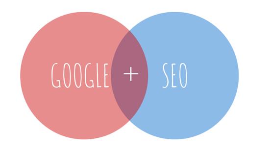 Google+ tiene un efecto directo en SEO y es una de las primeras opciones para los eCommerce
