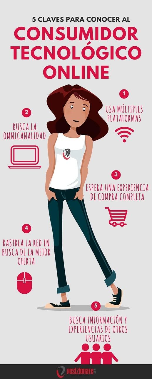 Infografía - Consumidor tecnologico online